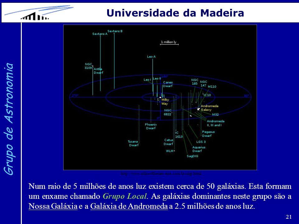 21 Grupo de Astronomia Universidade da Madeira Num raio de 5 milhões de anos luz existem cerca de 50 galáxias.