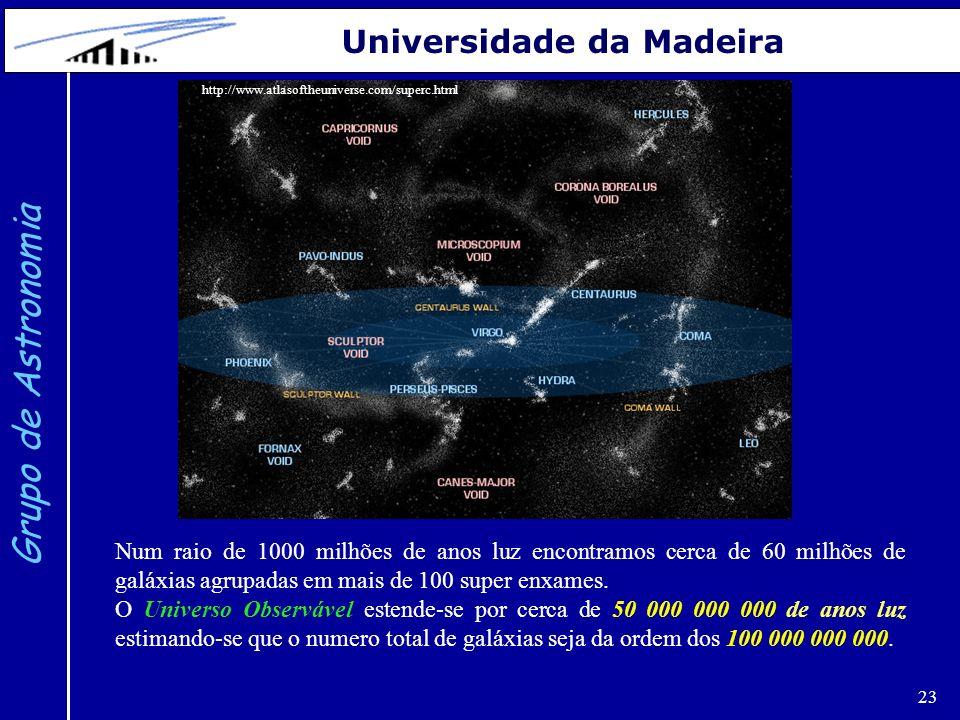 23 Grupo de Astronomia Universidade da Madeira Num raio de 1000 milhões de anos luz encontramos cerca de 60 milhões de galáxias agrupadas em mais de 100 super enxames.