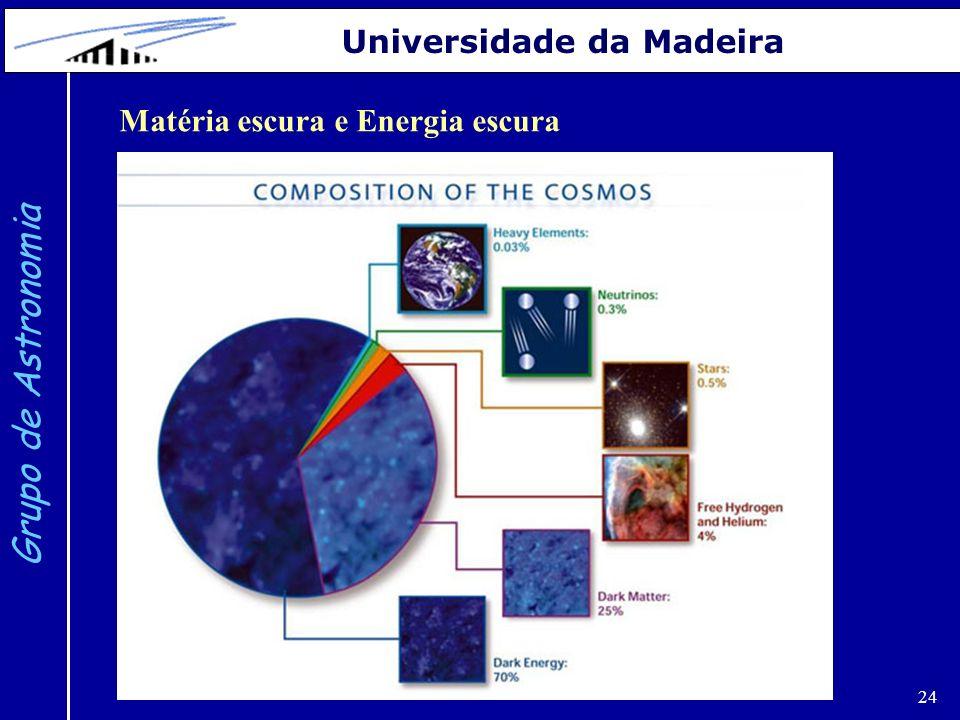 24 Grupo de Astronomia Universidade da Madeira Matéria escura e Energia escura