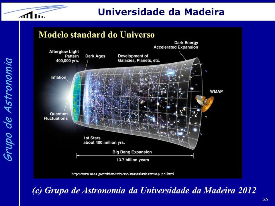 25 Grupo de Astronomia Universidade da Madeira Modelo standard do Universo http://www.nasa.gov/vision/universe/starsgalaxies/wmap_pol.html (c) Grupo de Astronomia da Universidade da Madeira 2012