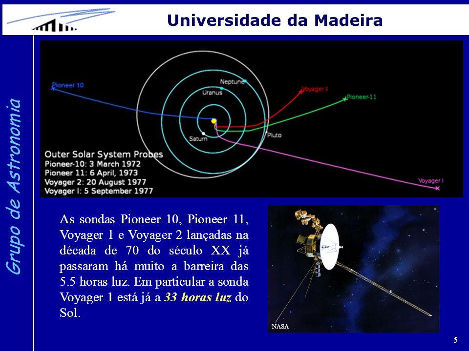 5 Grupo de Astronomia Universidade da Madeira As sondas Pioneer 10, Pioneer 11, Voyager 1 e Voyager 2 lançadas na década de 70 do século XX já passaram há muito a barreira das 5.5 horas luz.