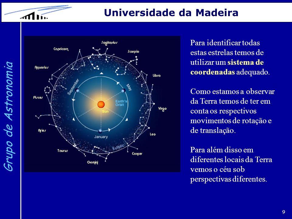 10 Grupo de Astronomia Universidade da Madeira Para além disso é usual considerar a esfera celeste divida em constelações (o que facilita a localização rápida dos objectos).