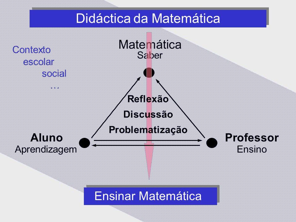 1 Contexto escolar social … Didáctica da Matemática Matemática Saber Aluno Aprendizagem Professor Ensino Reflexão Discussão Problematização Ensinar Ma