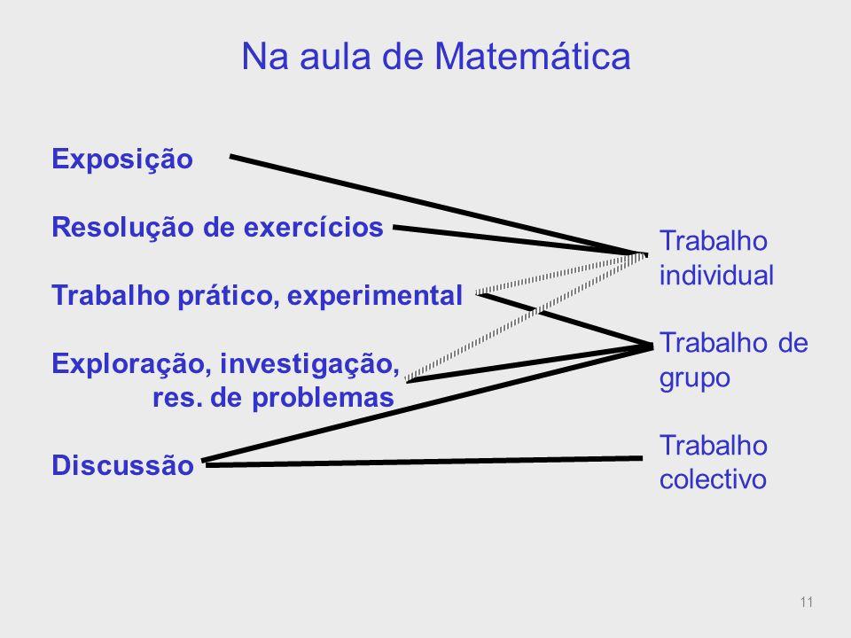 11 Na aula de Matemática (relação com estilos de trabalho) Exposição Resolução de exercícios Trabalho prático, experimental Exploração, investigação,