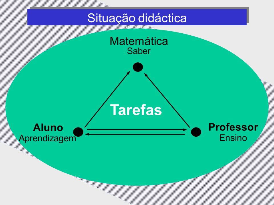 4 Prática lectiva (componentes, propósito de cada componente) Situações didácticas Preparação Realização Avaliação Selecção, concepção Concretização Reflexão