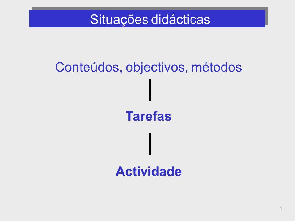 6 Tarefas (propósito) ao nível do seu propósito : aquisição/desenvolvimento aplicação/mobilização prática/consolidação conteúdos e processos matemáticos conhecimentos, capacidades, atitudes