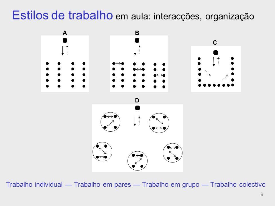 9 Estilos de trabalho em aula: interacções, organização BA D C Trabalho individual Trabalho em pares Trabalho em grupo Trabalho colectivo