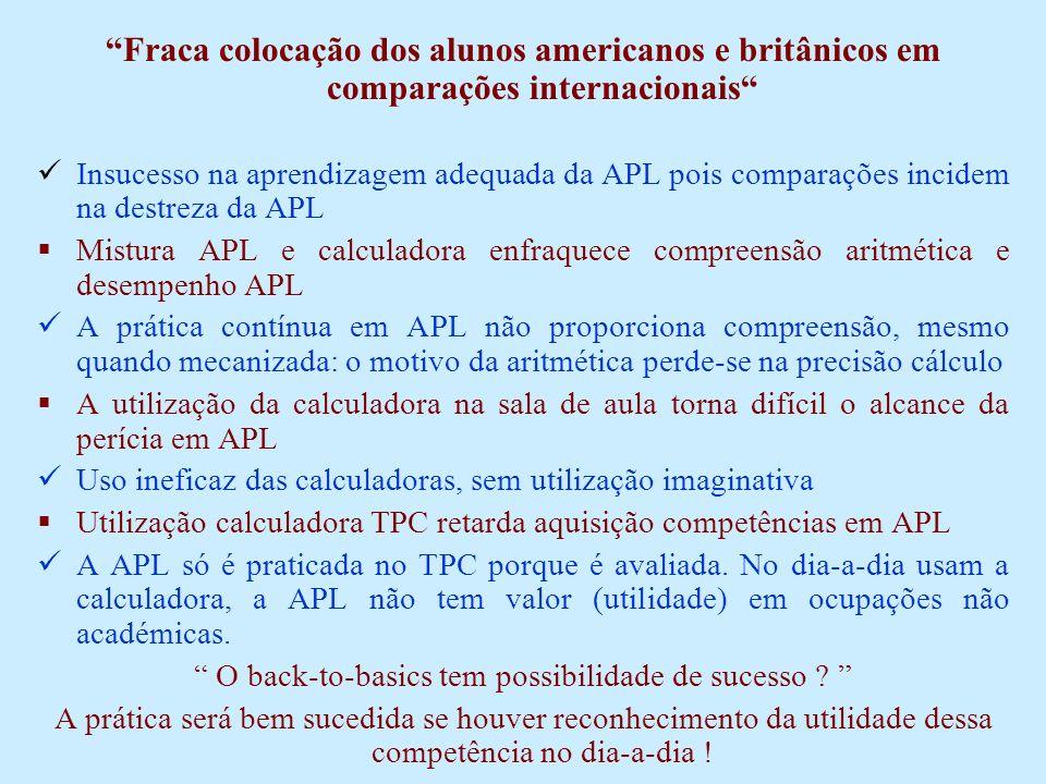 Fraca colocação dos alunos americanos e britânicos em comparações internacionais Insucesso na aprendizagem adequada da APL pois comparações incidem na destreza da APL Mistura APL e calculadora enfraquece compreensão aritmética e desempenho APL A prática contínua em APL não proporciona compreensão, mesmo quando mecanizada: o motivo da aritmética perde-se na precisão cálculo A utilização da calculadora na sala de aula torna difícil o alcance da perícia em APL Uso ineficaz das calculadoras, sem utilização imaginativa Utilização calculadora TPC retarda aquisição competências em APL A APL só é praticada no TPC porque é avaliada.