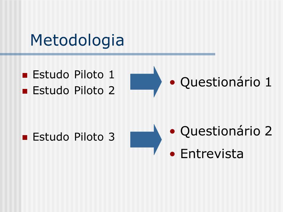 Questionário 1 Resultados Planificação QuestõesResultados 1.