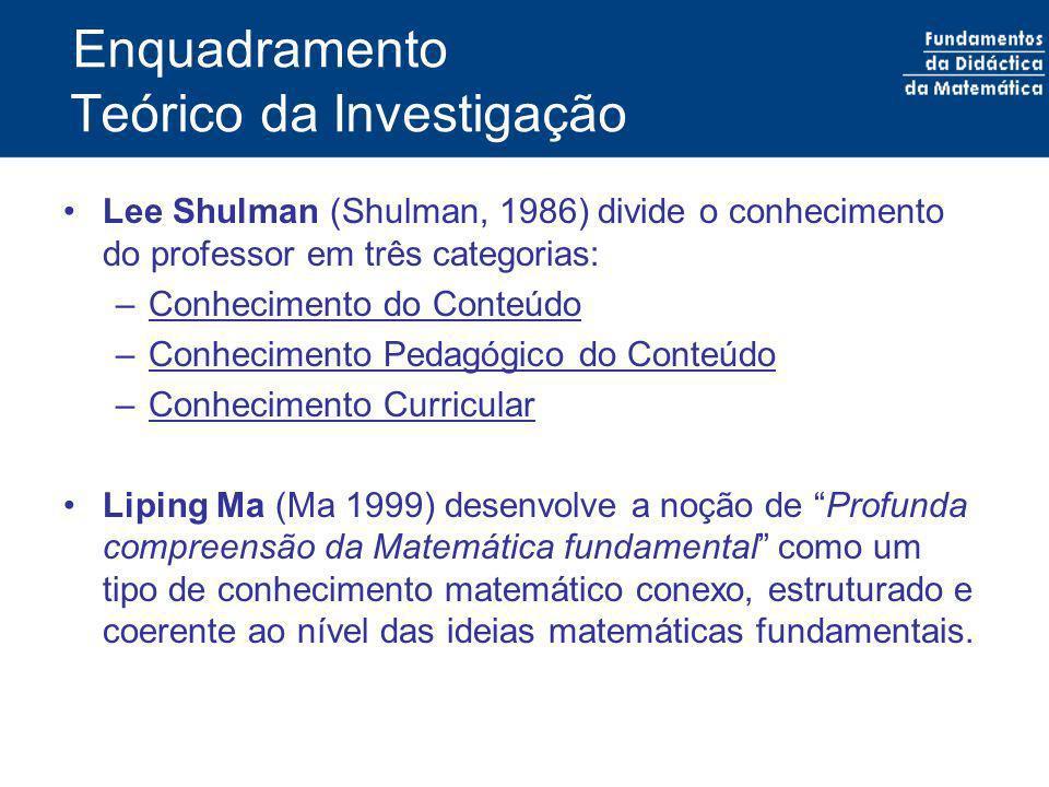 Enquadramento Teórico da Investigação Lee Shulman (Shulman, 1986) divide o conhecimento do professor em três categorias: –Conhecimento do Conteúdo –Co