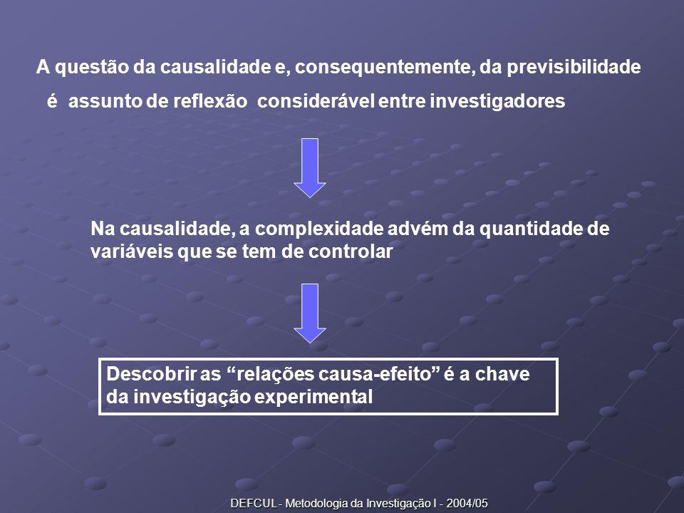 DEFCUL - Metodologia da Investigação I - 2004/05 A questão da causalidade e, consequentemente, da previsibilidade é assunto de reflexão considerável e