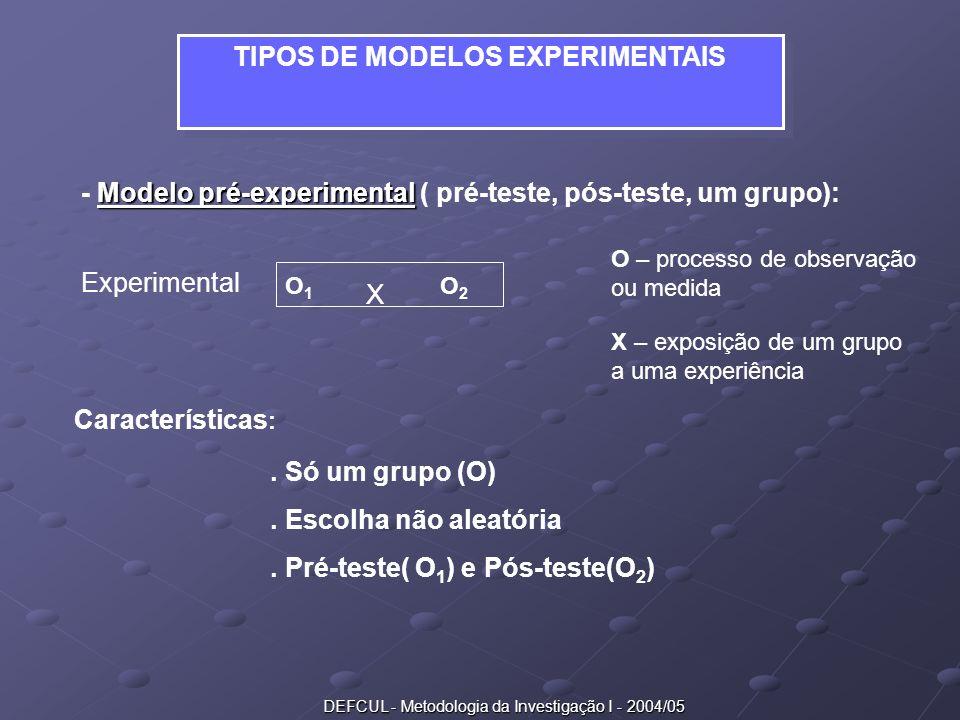 DEFCUL - Metodologia da Investigação I - 2004/05 TIPOS DE MODELOS EXPERIMENTAIS Modelo pré-experimental - Modelo pré-experimental ( pré-teste, pós-tes