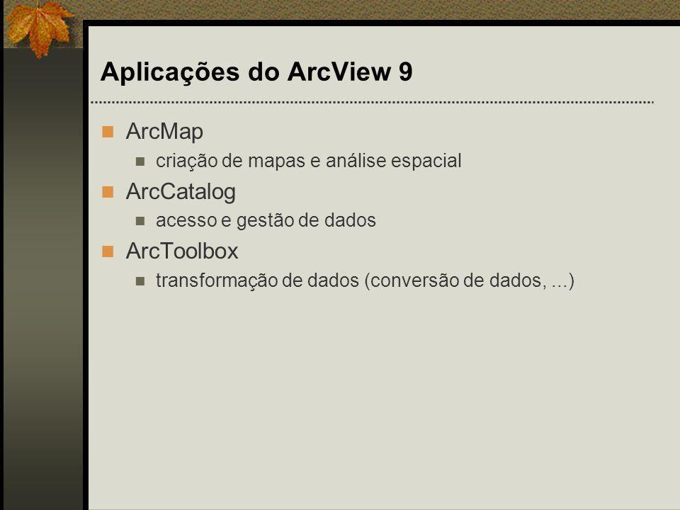 Aplicações do ArcView 9 ArcMap criação de mapas e análise espacial ArcCatalog acesso e gestão de dados ArcToolbox transformação de dados (conversão de