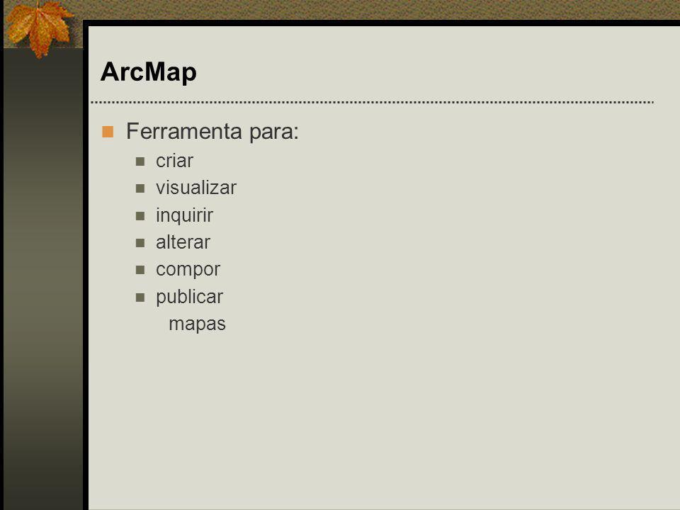 Mapas e layers no ArcView Um mapa pode conter uma grande diversidade de dados Os dados de um mapa organizam-se em layers que são desenhados no mapa por uma dada ordem Cada mapa tem um layout onde se encontram elementos gráficos tais como legenda, direcção Norte, barra da escala, etc.