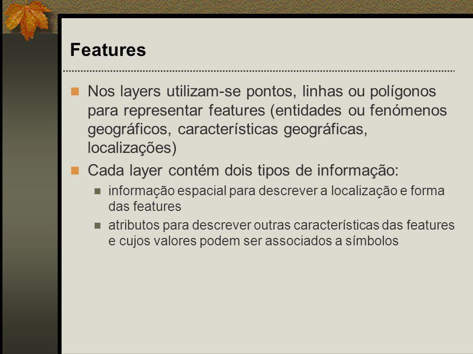 A estrutura do ArcView 9 (resumo) Ficheiros.mxd,.shp,.dbf,.shx (,.mdb) Map document elementos data frames (view no ArcView 3) layers (theme no ArcView 3) features –geometria –atributos - tables modos de visualização data view layout view - para imprimir Primeiros comandos do ArcCatalog Connect To Folder Launch ArcMap
