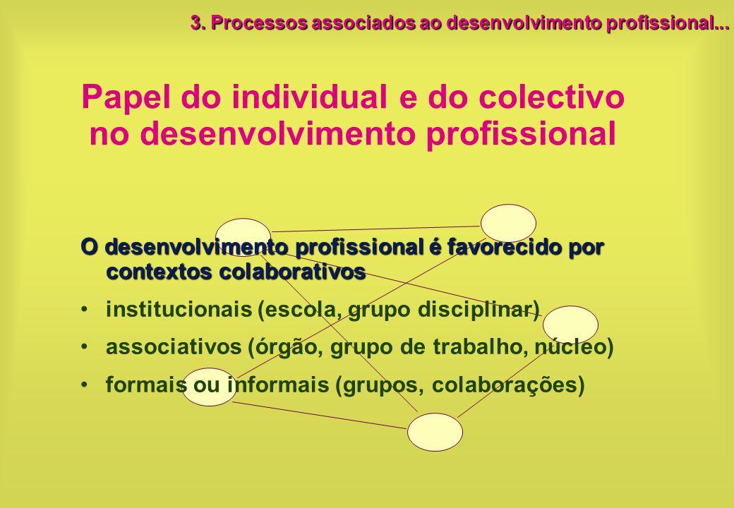 Papel do individual e do colectivo no desenvolvimento profissional O desenvolvimento profissional é favorecido por contextos colaborativos institucion