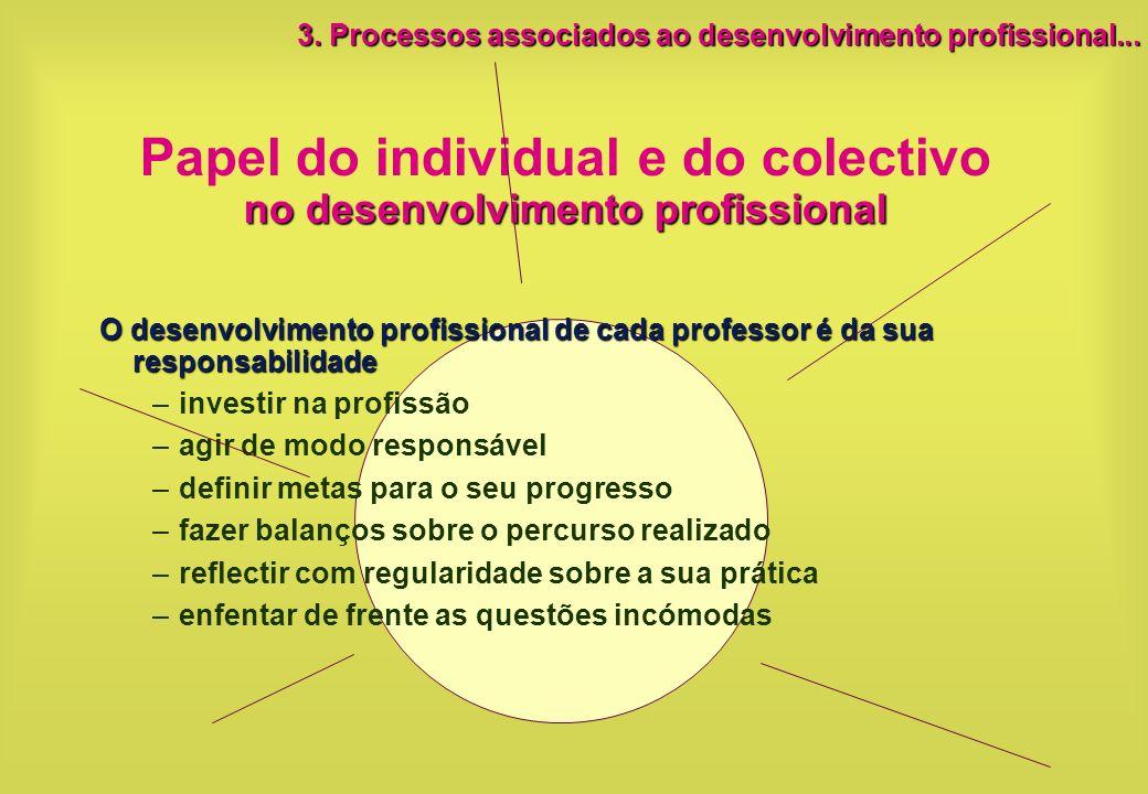 no desenvolvimento profissional Papel do individual e do colectivo no desenvolvimento profissional O desenvolvimento profissional de cada professor é