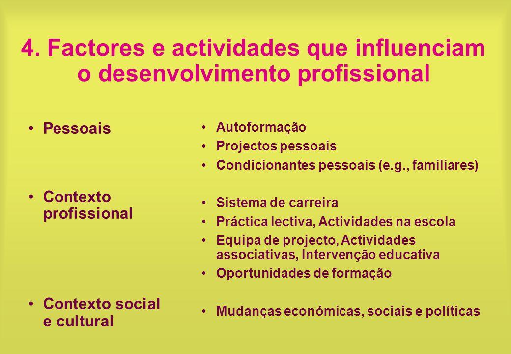 4. Factores e actividades que influenciam o desenvolvimento profissional Pessoais Contexto profissional Contexto social e cultural Autoformação Projec