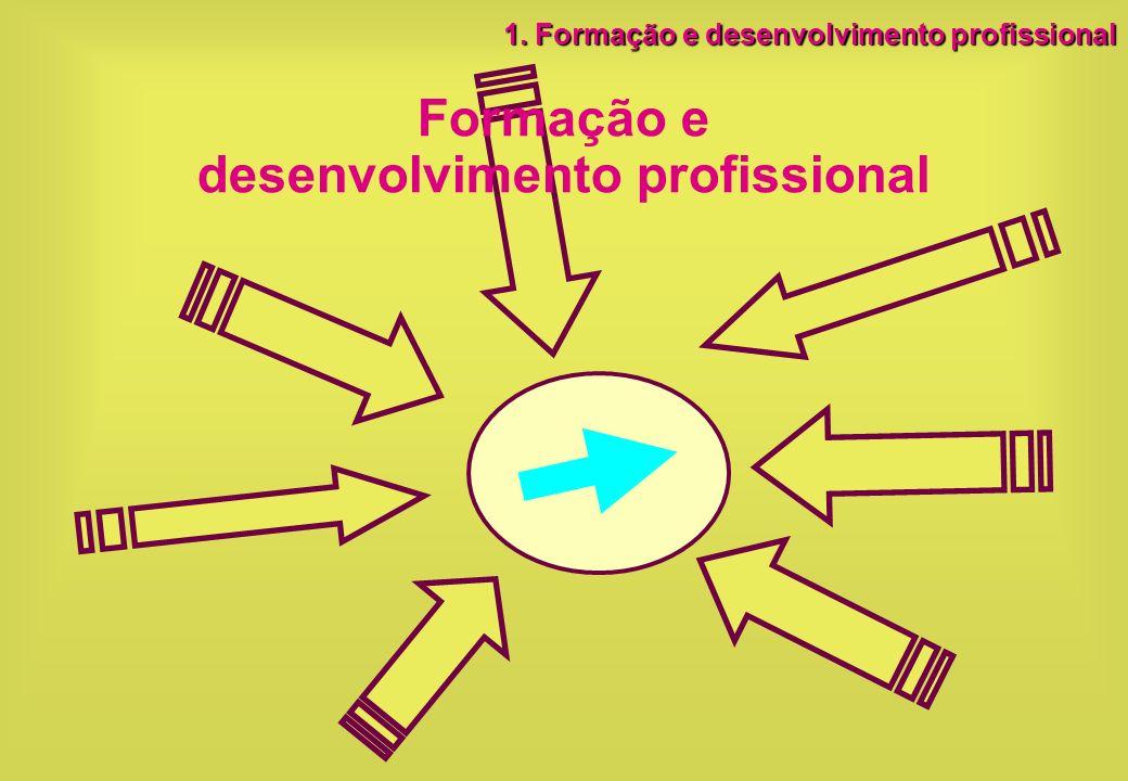 Formação e desenvolvimento profissional 1. Formação e desenvolvimento profissional