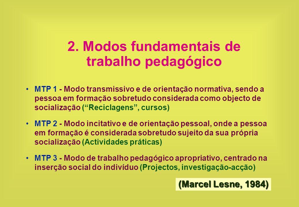 2. Modos fundamentais de trabalho pedagógico MTP 1 - Modo transmissivo e de orientação normativa, sendo a pessoa em formação sobretudo considerada com