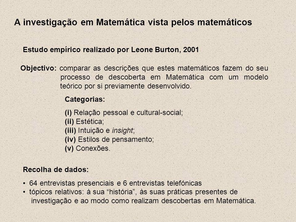 A investigação em Matemática vista pelos matemáticos Estudo empírico realizado por Leone Burton, 2001 Objectivo: comparar as descrições que estes mate