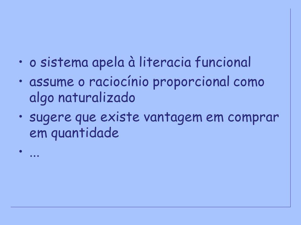 o sistema apela à literacia funcional assume o raciocínio proporcional como algo naturalizado sugere que existe vantagem em comprar em quantidade...