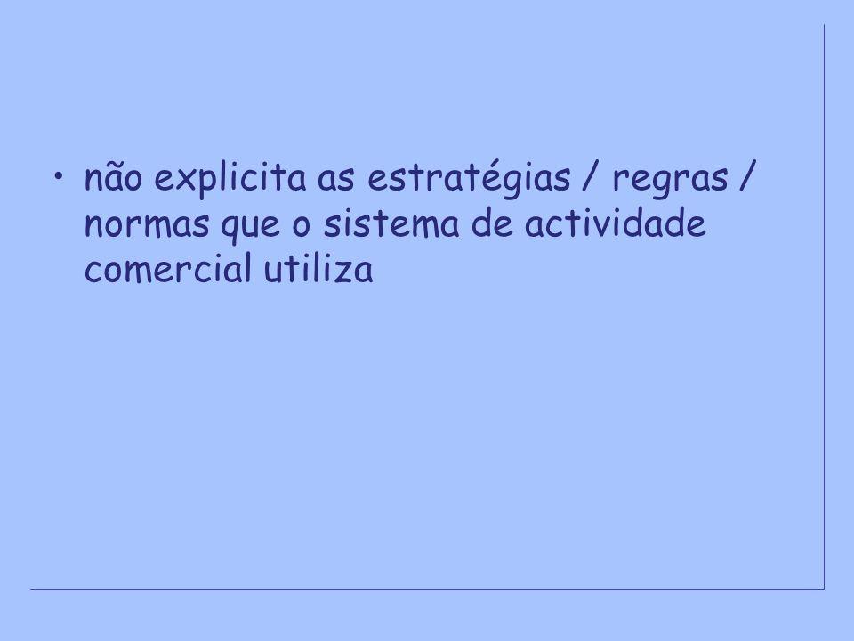 não explicita as estratégias / regras / normas que o sistema de actividade comercial utiliza