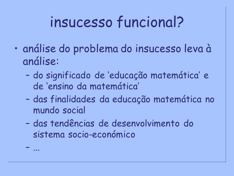 insucesso funcional? análise do problema do insucesso leva à análise: –do significado de educação matemática e de ensino da matemática –das finalidade