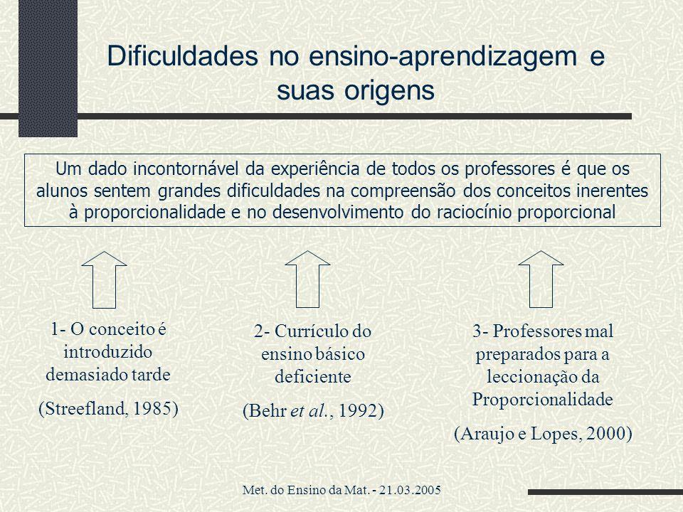 Dificuldades no ensino-aprendizagem e suas origens Um dado incontornável da experiência de todos os professores é que os alunos sentem grandes dificul