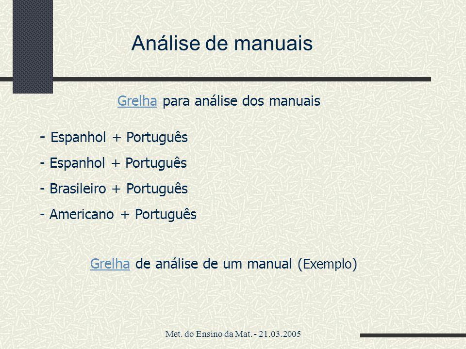 GrelhaGrelha para análise dos manuais GrelhaGrelha de análise de um manual ( Exemplo ) Análise de manuais - Espanhol + Português - Brasileiro + Português - Americano + Português