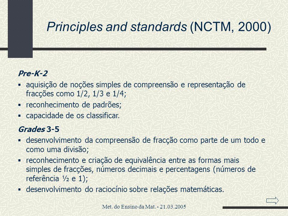 Met. do Ensino da Mat. - 21.03.2005 Principles and standards (NCTM, 2000) Pre-K-2 aquisição de noções simples de compreensão e representação de fracçõ