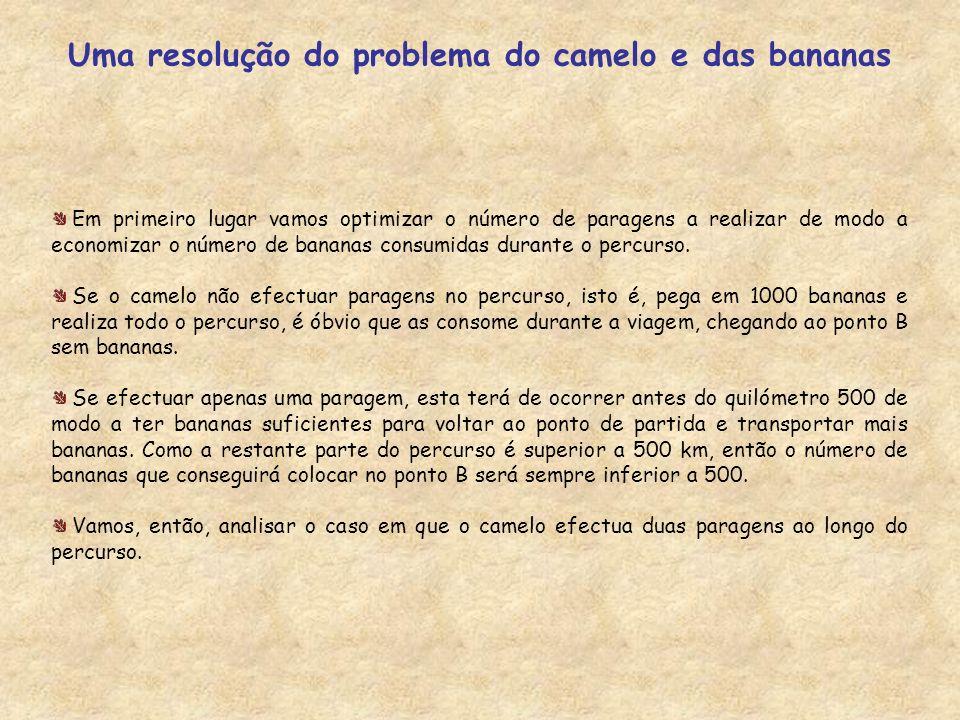 Uma resolução do problema do camelo e das bananas Em primeiro lugar vamos optimizar o número de paragens a realizar de modo a economizar o número de b
