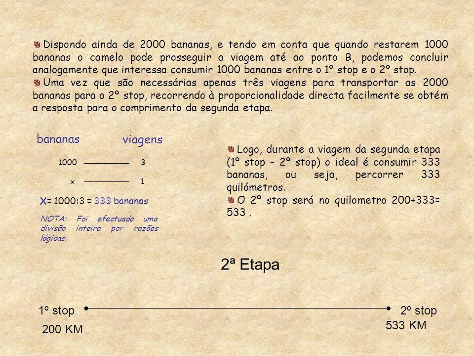 10003 1 viagens bananas x X= 1000:3 = 333 bananas NOTA: Foi efectuada uma divisão inteira por razões lógicas. Dispondo ainda de 2000 bananas, e tendo