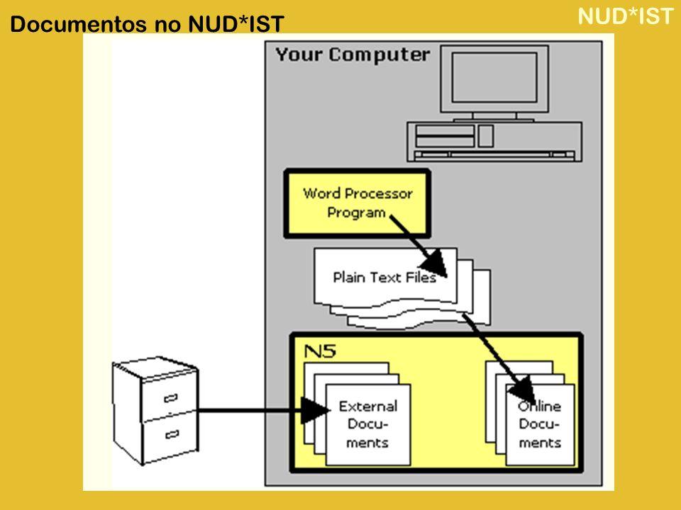 Documentos no NUD*IST