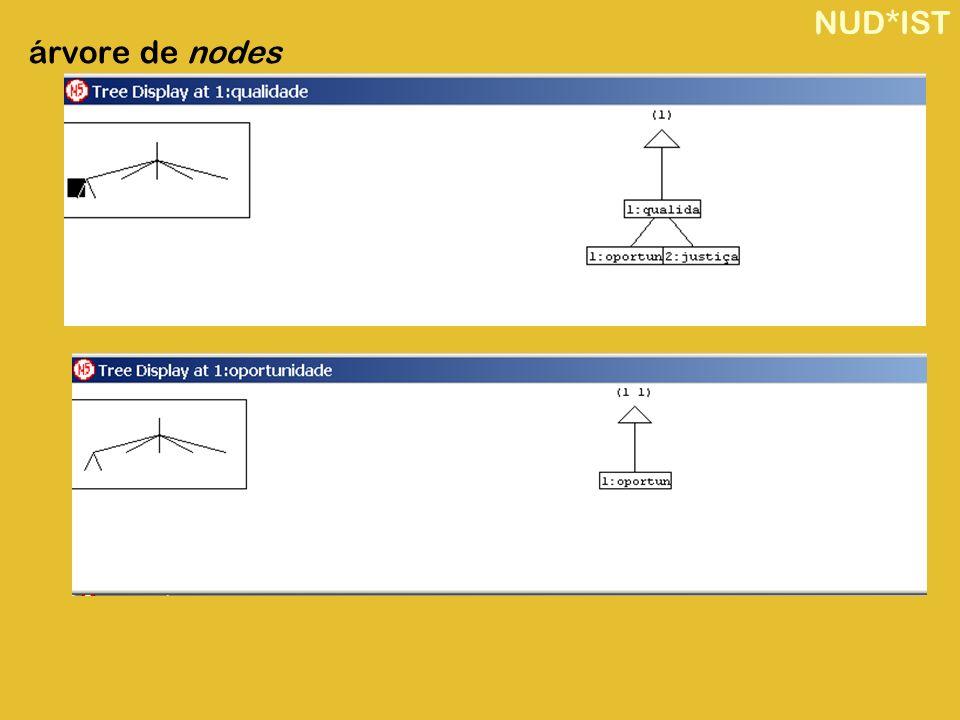 NUD*IST árvore de nodes