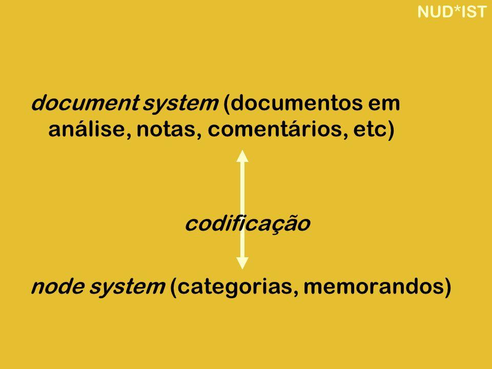 NUD*IST document system (documentos em análise, notas, comentários, etc) codificação node system (categorias, memorandos)