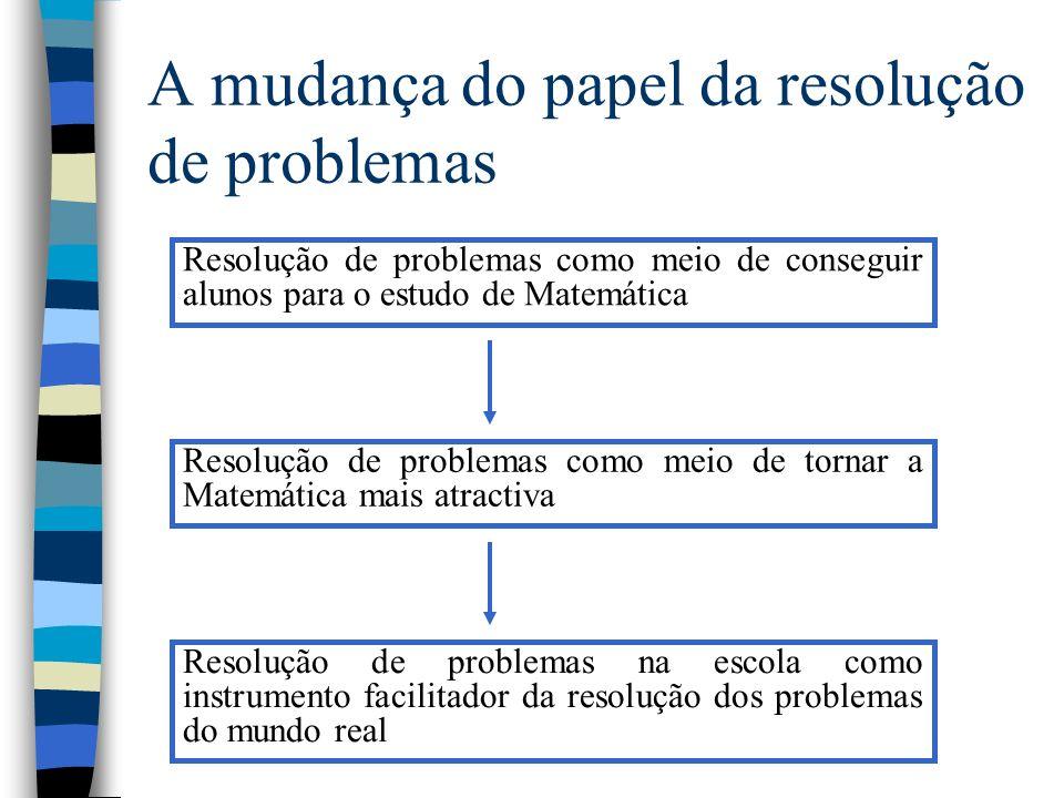A mudança do papel da resolução de problemas Resolução de problemas como meio de conseguir alunos para o estudo de Matemática Resolução de problemas c
