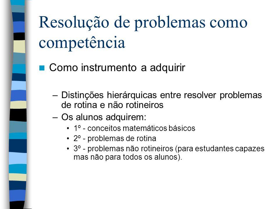 Resolução de problemas como competência Como instrumento a adquirir –Distinções hierárquicas entre resolver problemas de rotina e não rotineiros –Os a