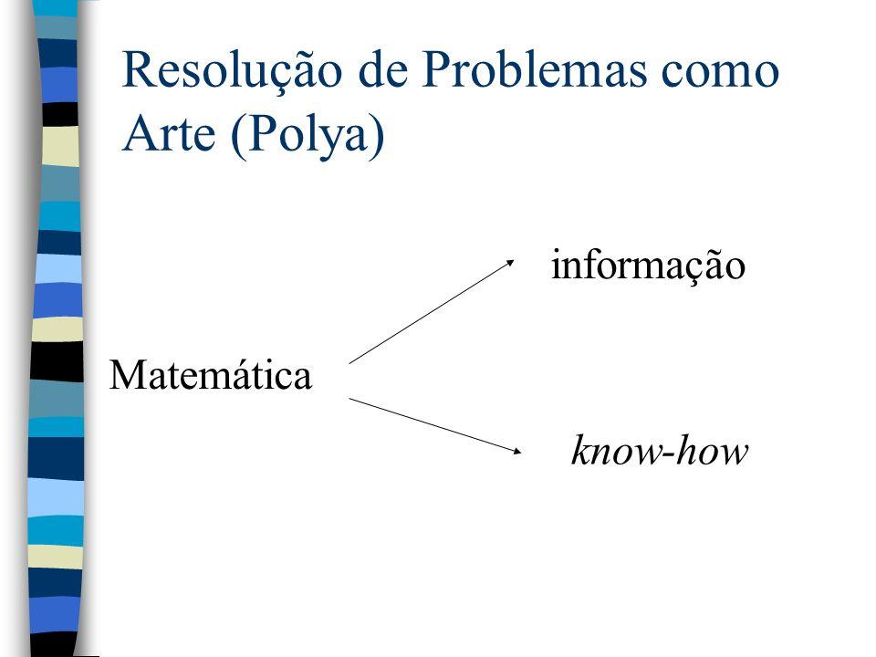 Resolução de Problemas como Arte (Polya) Matemática informação know-how
