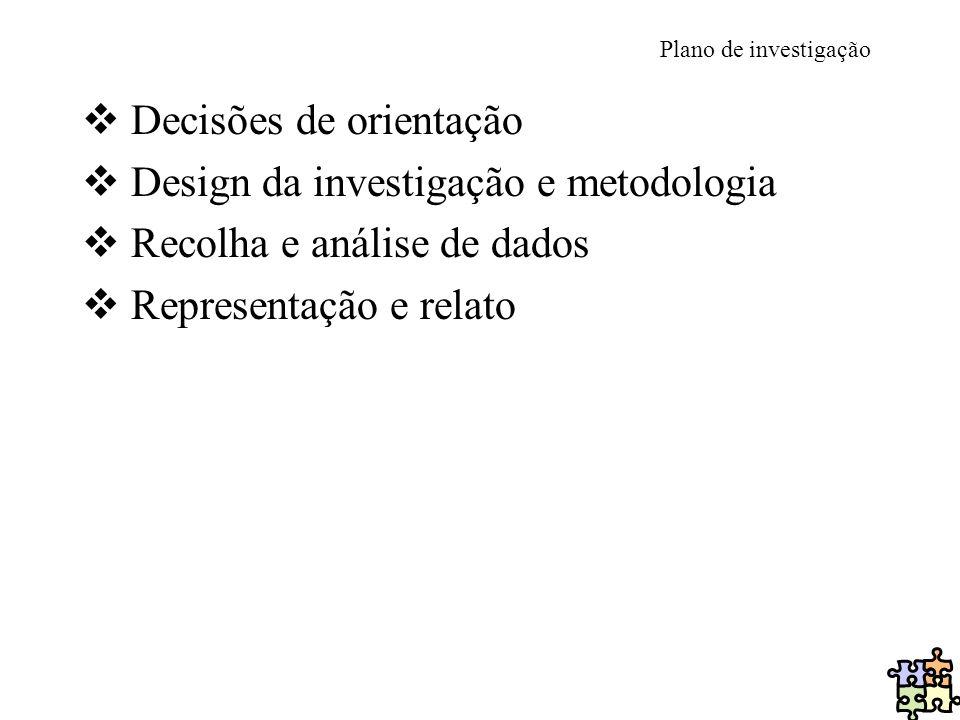 Plano de investigação Decisões de orientação Design da investigação e metodologia Recolha e análise de dados Representação e relato