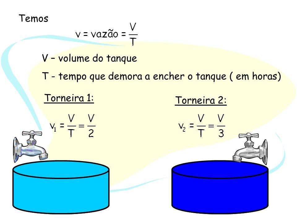 Temos V – volume do tanque T - tempo que demora a encher o tanque ( em horas) Torneira 1: Torneira 2: