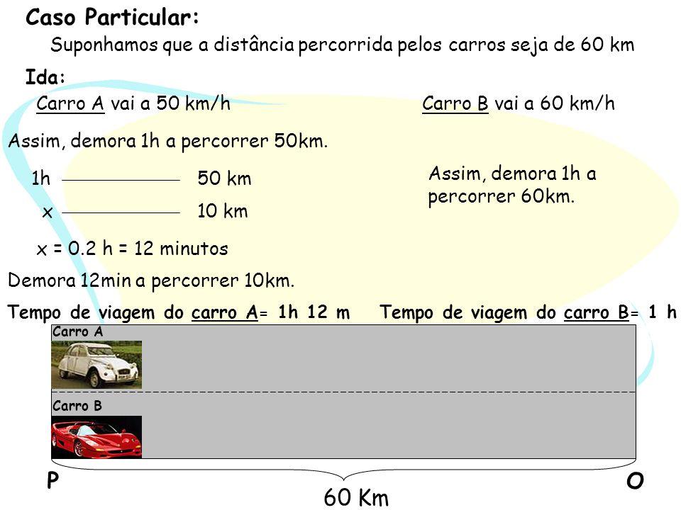 Volta: Carro A vai a 50 km/k Análogo ao cálculo de Ida Tempo de viagem = 1h 12m Carro B vai a 40 km/h 1h40 km 20 kmx x = 0.5 h = 30 minutos Tempo de viagem = 1h 30m Portanto, Tempo total da viagem do carro A= 1h12m + 1h12m = 2h 24m Tempo total da viagem do carro B= 1h + 1h30m = 2h30m O carro A chega primeiro.