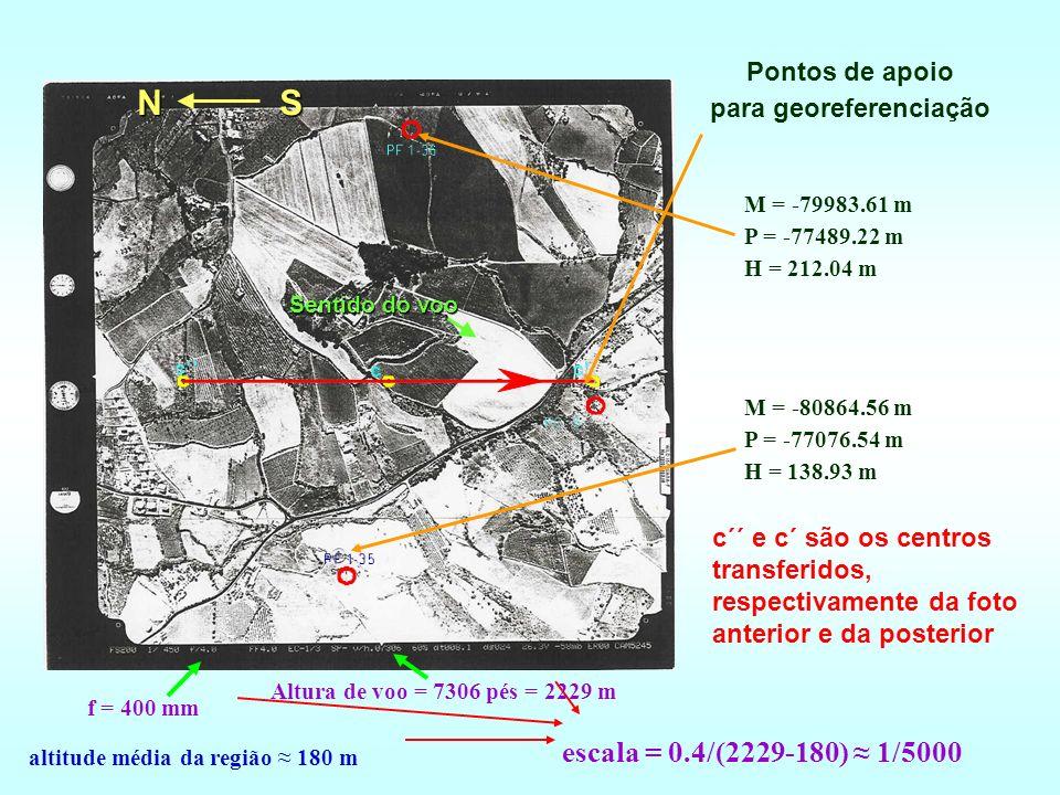altitude média da região 180 m escala = 0.4/(2229-180) 1/5000 f = 400 mm Altura de voo = 7306 pés = 2229 m M = -80864.56 m P = -77076.54 m H = 138.93 m Pontos de apoio para georeferenciação M = -79983.61 m P = -77489.22 m H = 212.04 m N S Sentido do voo c´´ e c´ são os centros transferidos, respectivamente da foto anterior e da posterior
