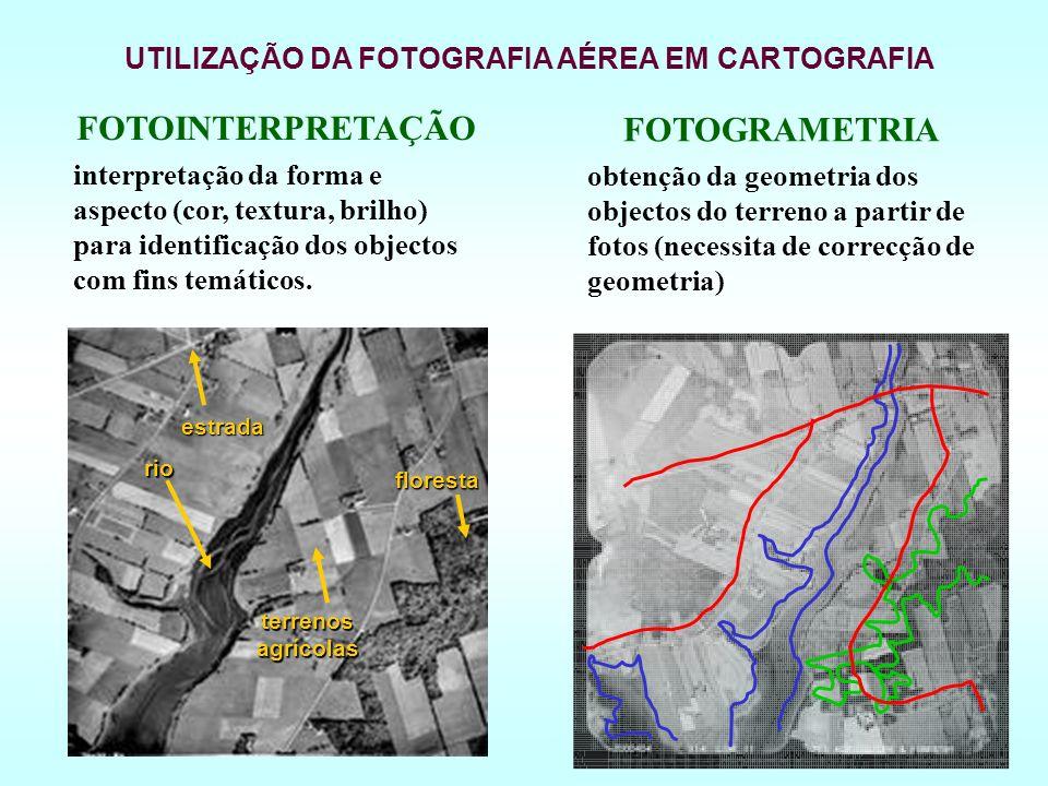 ORTOFOTOMAPAS Ortofotografias (ortofotos) são fotografias aéreas rectificadas, com escala uniforme, nas quais os deslocamentos de paralaxe devido ao relevo e inclinação foram removidos da imagem.