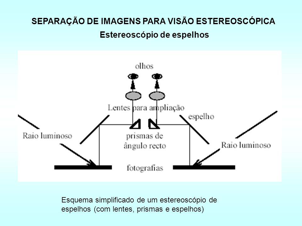 Esquema simplificado de um estereoscópio de espelhos (com lentes, prismas e espelhos) SEPARAÇÃO DE IMAGENS PARA VISÃO ESTEREOSCÓPICA Estereoscópio de espelhos