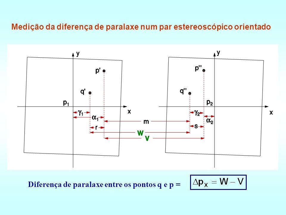 Medição da diferença de paralaxe num par estereoscópico orientado Diferença de paralaxe entre os pontos q e p =