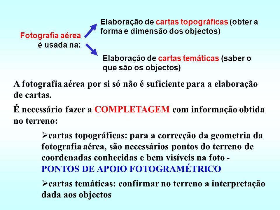 CARACTERÍSTICAS DAS FOTOGRAFIAS AÉREAS DIMENSÕES DA FOTOGRAFIA: 230 mm x 230 mm 115 mm p a Considerando: i) erro planimétrico máximo admissível: r = 0.2 mm ii) altura de voo: H = 2500 m iii) a maior distância radial: r = 162.6 mm i.e., desníveis de 3 m não irão provocar deslocamentos de paralaxe máximos iguais ao erro de graficismo, não provocando alterações notáveis no posicionamento planimétrico.