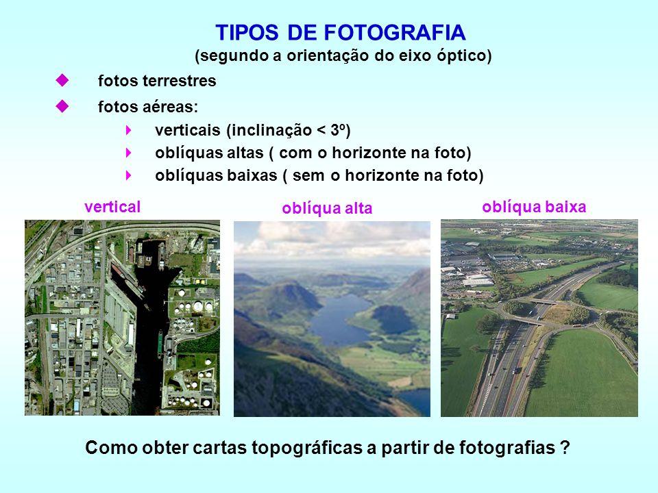TIPOS DE FOTOGRAFIA (segundo a orientação do eixo óptico) fotos terrestres fotos aéreas: verticais (inclinação < 3º) oblíquas altas ( com o horizonte na foto) oblíquas baixas ( sem o horizonte na foto) oblíqua alta verticaloblíqua baixa Como obter cartas topográficas a partir de fotografias ?