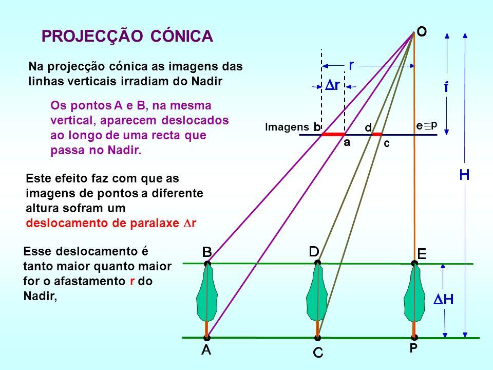 PROJECÇÃO CÓNICA Este efeito faz com que as imagens de pontos a diferente altura sofram um deslocamento de paralaxe r Na projecção cónica as imagens das linhas verticais irradiam do Nadir Imagens P p O Os pontos A e B, na mesma vertical, aparecem deslocados ao longo de uma recta que passa no Nadir.