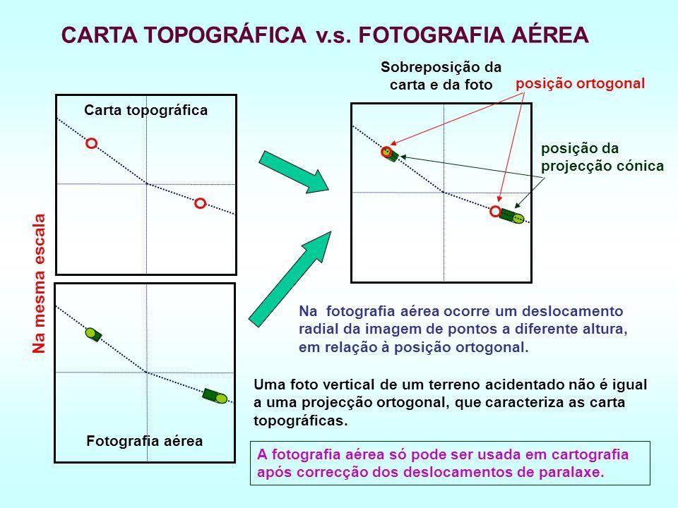 CENTRO DA FOTOGRAFIA E CENTRO TRANSFERIDO PAR ESTEREOSCÓPICO O centro da foto ou ponto principal marca-se a partir da intersecção dos segmentos rectos que unem as marcas fiduciais.